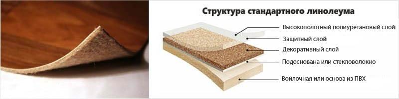 Фото: Структура рулонного покрытия из 5 слоев