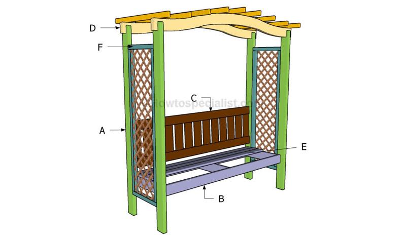 План строительства перголы