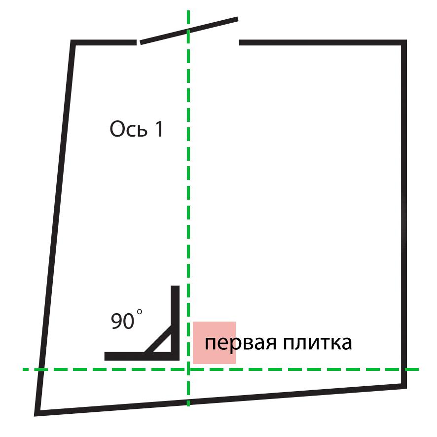 Место укладки первой плитки