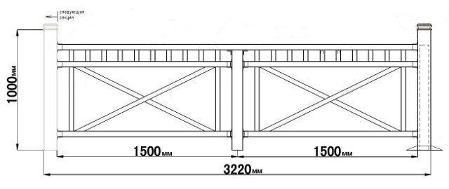 Модульная конструкция ограждения для крыльца