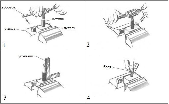 Схема нарезки резьбы метчиком
