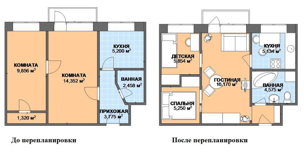 Сделать из 2-комнатной квартиры 3-комнатную