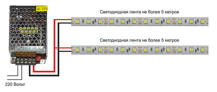 Схема правильного подключения светодиодной ленты к блоку питания