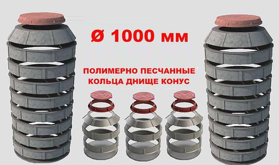 Полимерпесчаные кольца используются для канализации, сбора дождевой воды