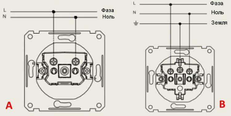Подключение розетки к сети без заземления (А) и с заземлением (В)