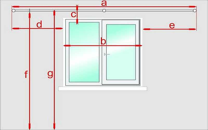 Потолочные карнизы для штор: минимальное расстояние от края оконного проема - 20 см