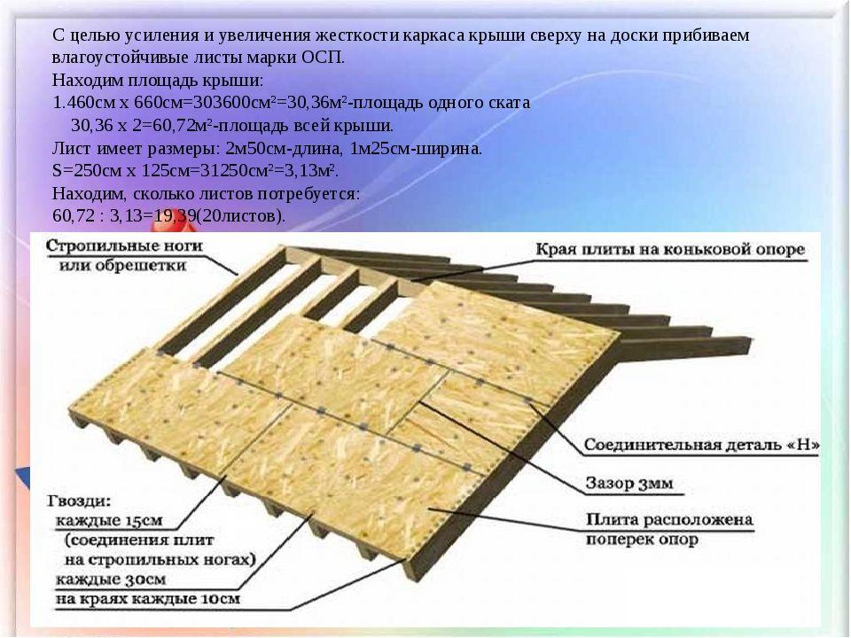крепеж профиля на крышу
