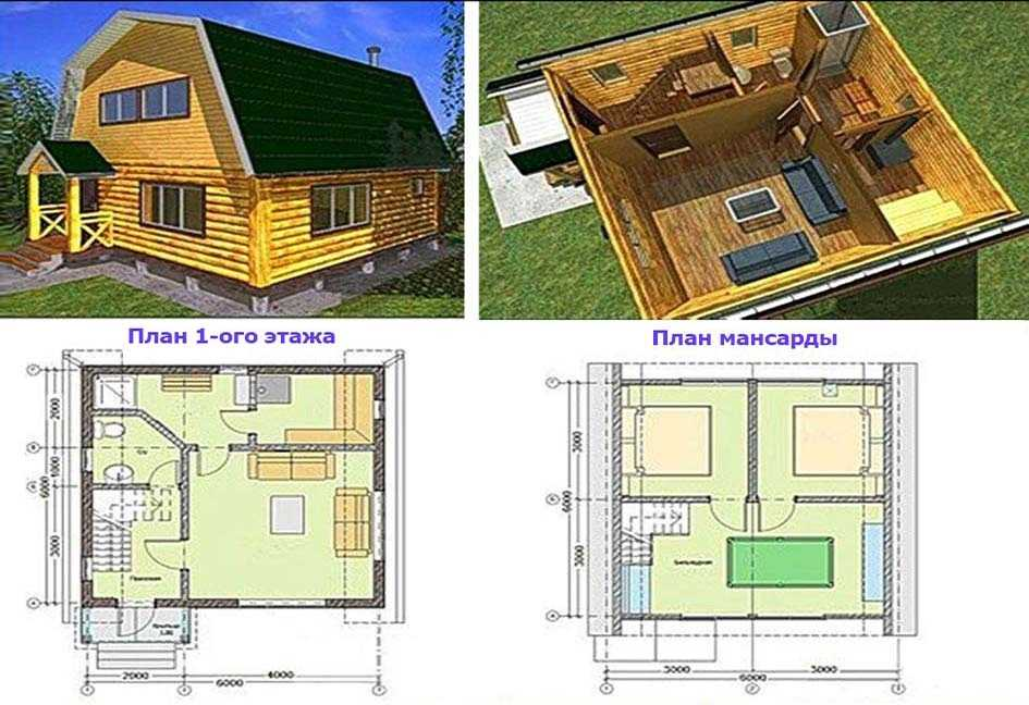 Проект дачного дома с баней и мансардой