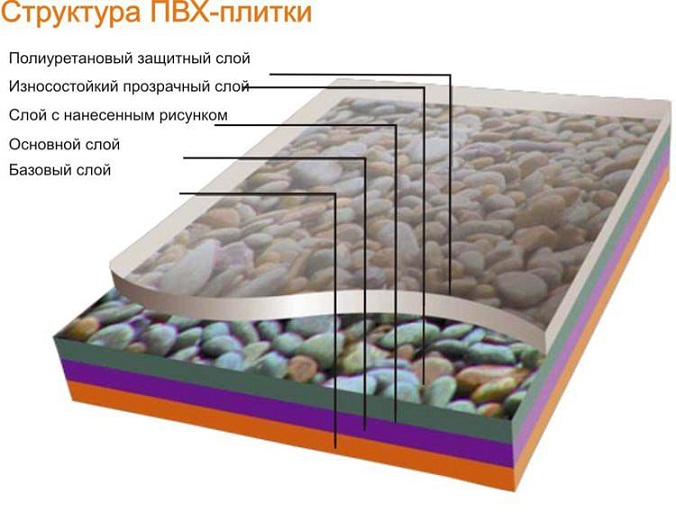 структура плитки