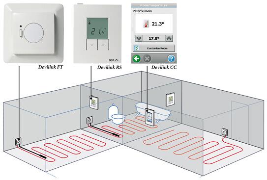 Управление температурой с помощью регулятора