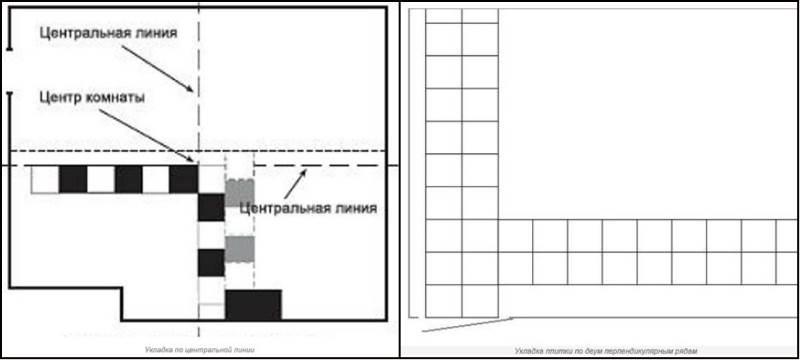 Схема укладки для помещений с неправильной геометрией стен