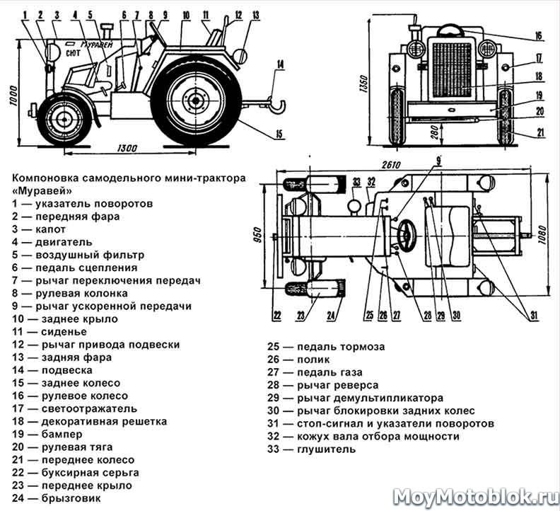 Чертеж мини-трактора «Муравей»
