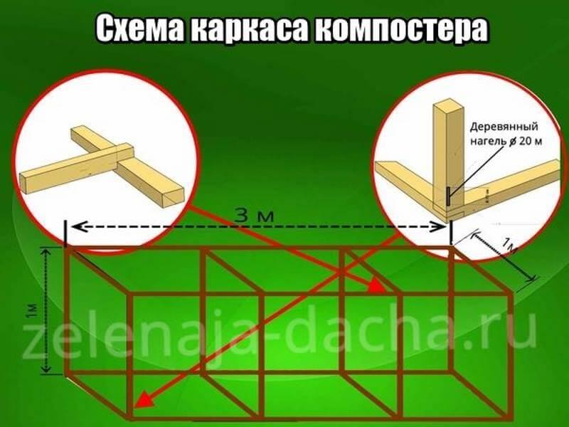 схема каркаса садового компостера