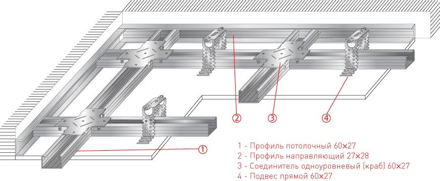 Схема крепления крабами