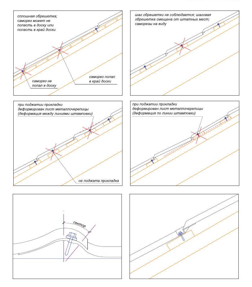 Схема крепления листов саморезами