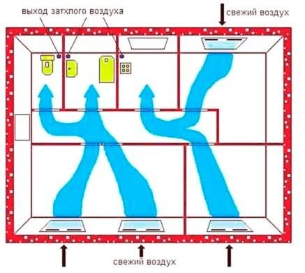 вентиляционная система в квартире