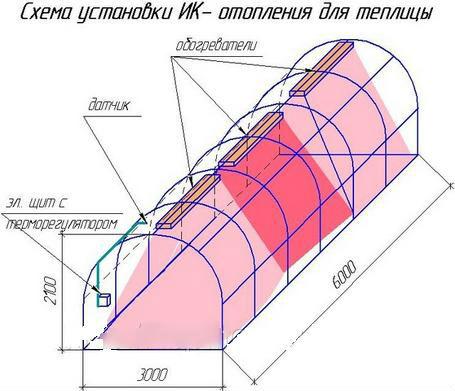 shema-ustanovki-ik-otopleniya