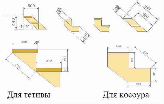 Схема установки ступеней для лестницы с тетивами и косоурами