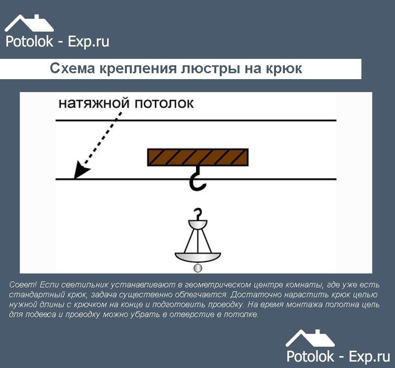 Схема крепления люстры на крюк