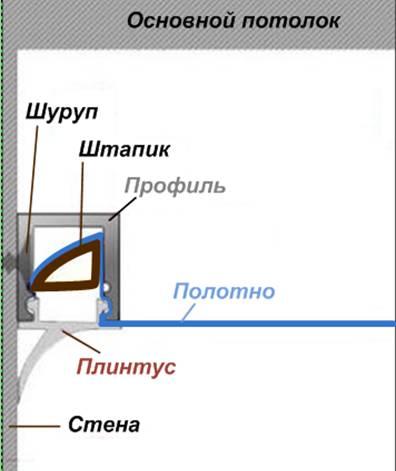 shtapikovyiy-sposob-krepleniya