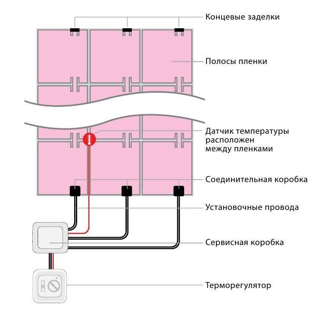 Схема монтажа инфракрасного теплого пола