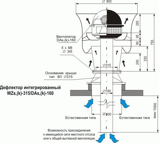turbodeflektor-dlya-ventilyacii_00006